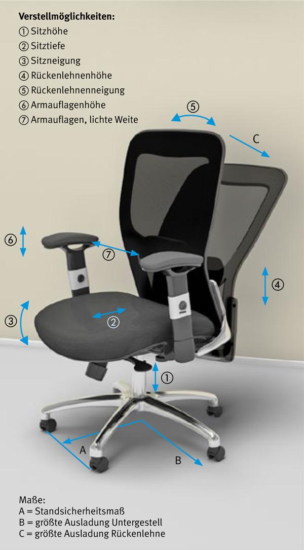 Höhere Leistungsfähigkeit Durch Rückenfreundliche Bürostühle Dok